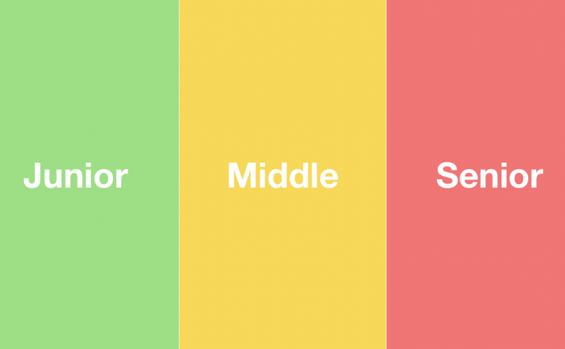 Таблица умений iOS-разработчика