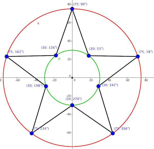 Как нарисовать звезду пятиконечную из квадрата